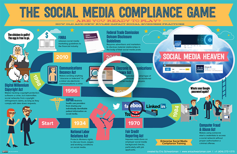 Social-Media-Complaince-Game-video-thumbnail