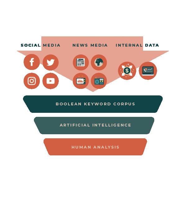 Strategic Intelligence-01