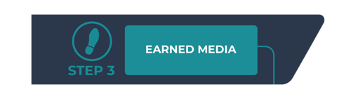 digital marketing with earned media