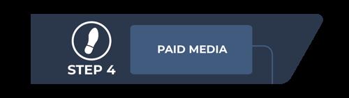 digital marketing with paid media