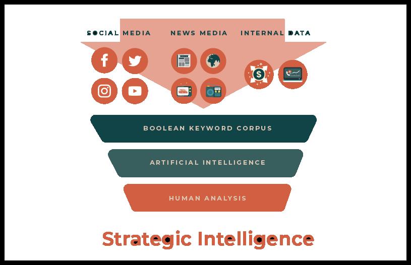 strategic-intelligence-crop-border