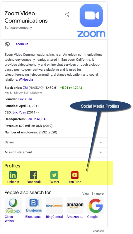 A screenshot of Zoom's Google Knowledge Panel lists their social accounts.