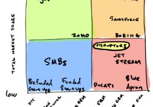 PR-Client-Matrix